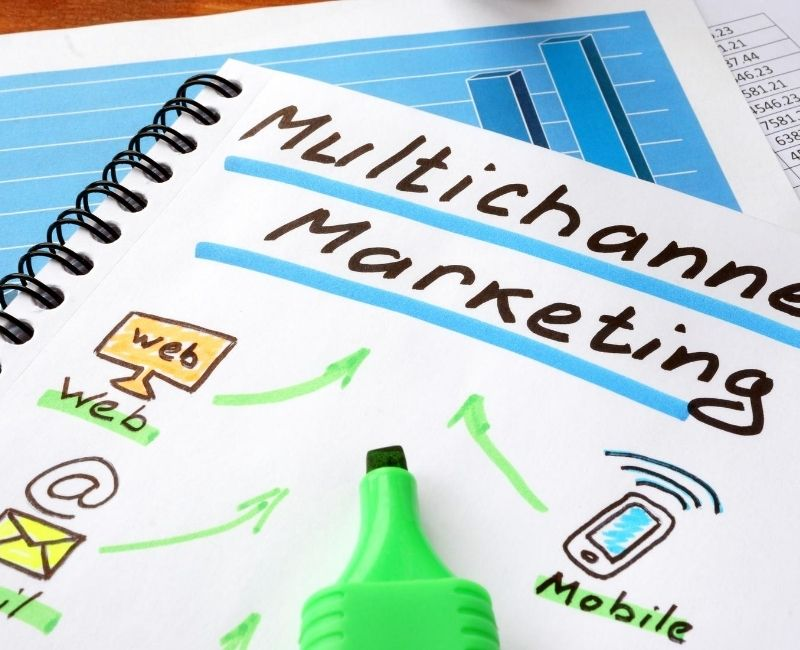 Multichannel Marketing: What it is and How it Delivers Results